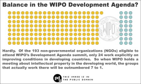 The WIPO development agenda